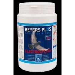 Electrolyt Plus 500g da beyers